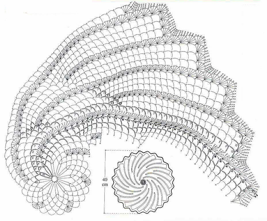tejidos artesanales en crochet: carpeta en espiral