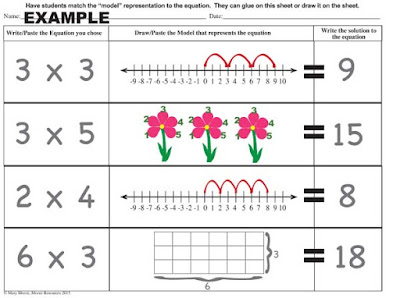 https://www.teacherspayteachers.com/Product/Multiplication-COMPLETE-Bundle-of-Activities-with-Guided-Graphic-Organizer-1947741
