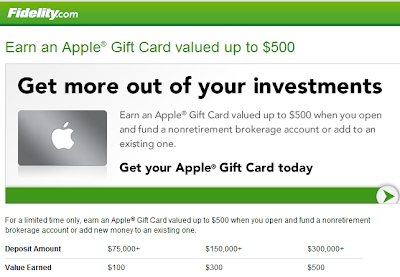 Fidelity Apple Gift Card Promotion