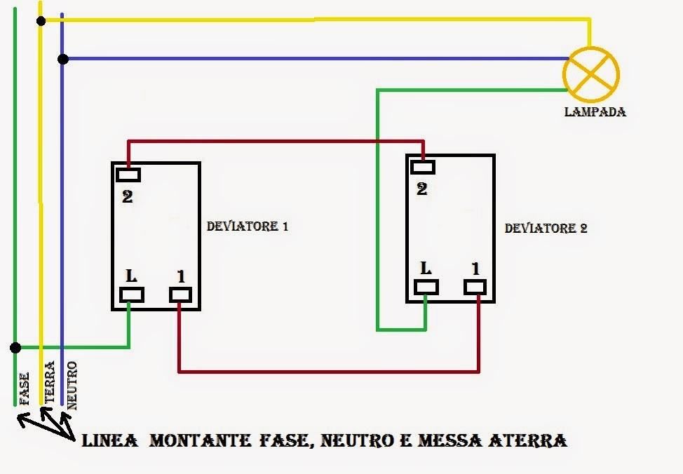 Schema Elettrico Per Deviatori Luci : Impianto elettrico di un appartamento medio