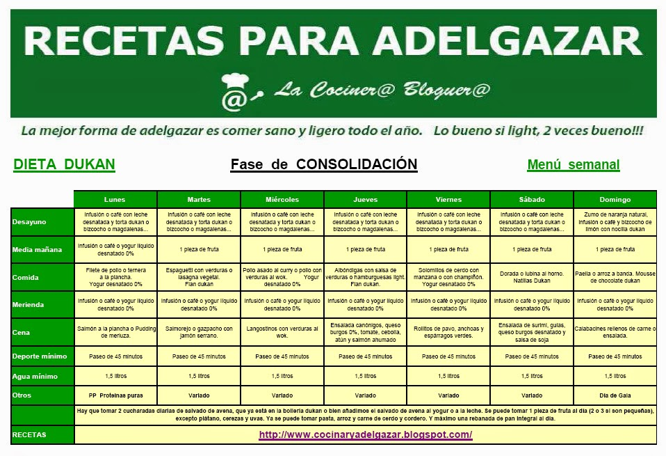 Dietas para adelgazar argentina – Dietas de nutricion y