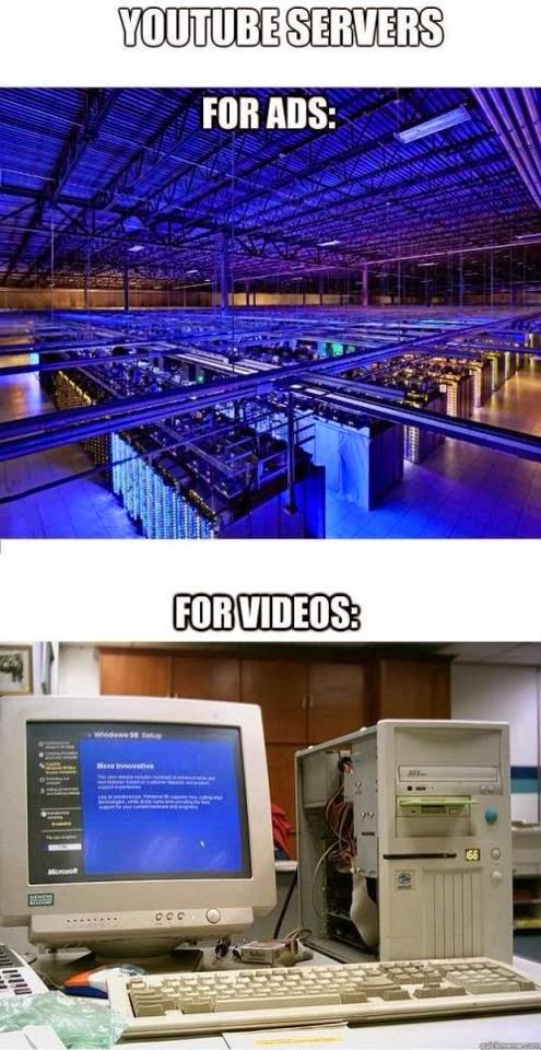 Youtube servers