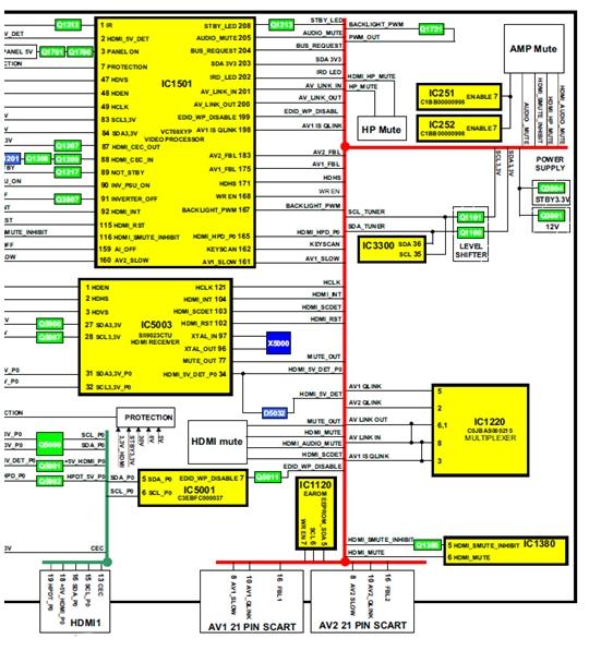 Hình 39 - Sơ đồ khối - khối điều khiển và xử lý tín hiệu