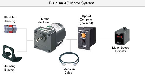 Ac Motor Speed Picture Ac Motor Speed Control