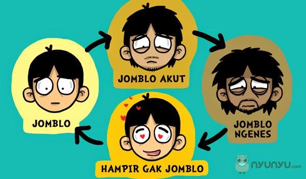 Siklus Jomblo