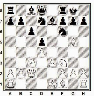 Partida de ajedrez Paulsen - Busch, 1980, posición después de 8…exd5