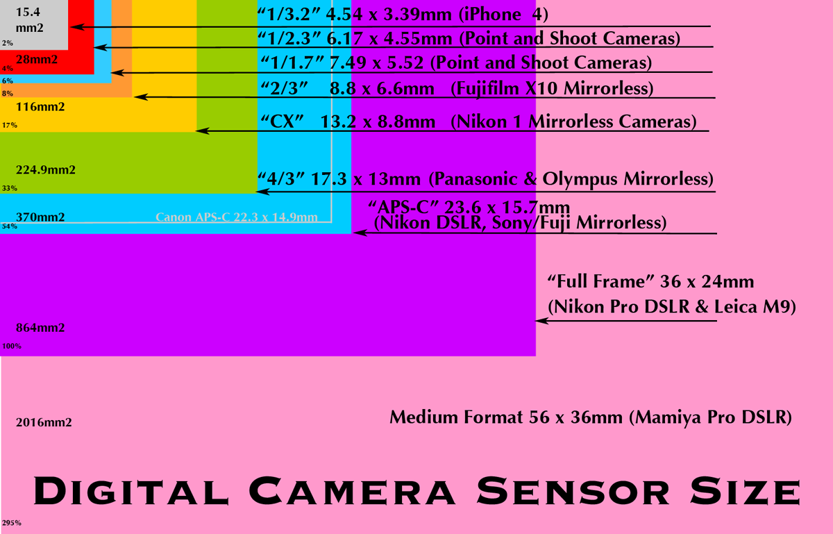 "5.0"" Touch screen For Prestigio Muze C3 PSP3504 Duo PSP"