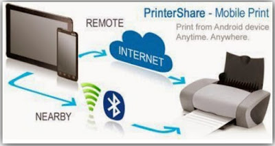 PrinterShare™ Mobile Print Premium for Android