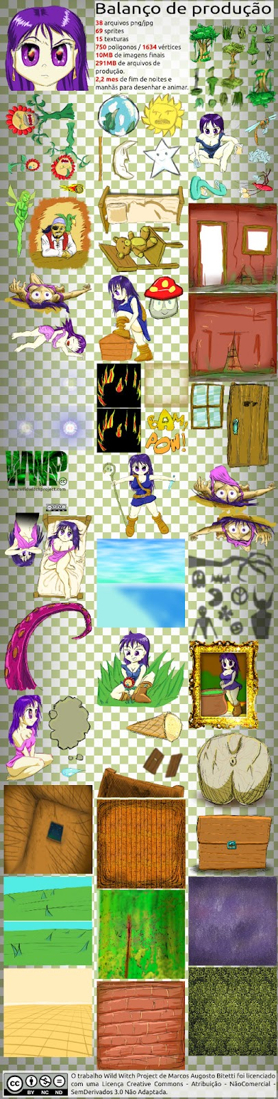 Estatísticas do video: 69 sprites, 15 texturas, 10MB...