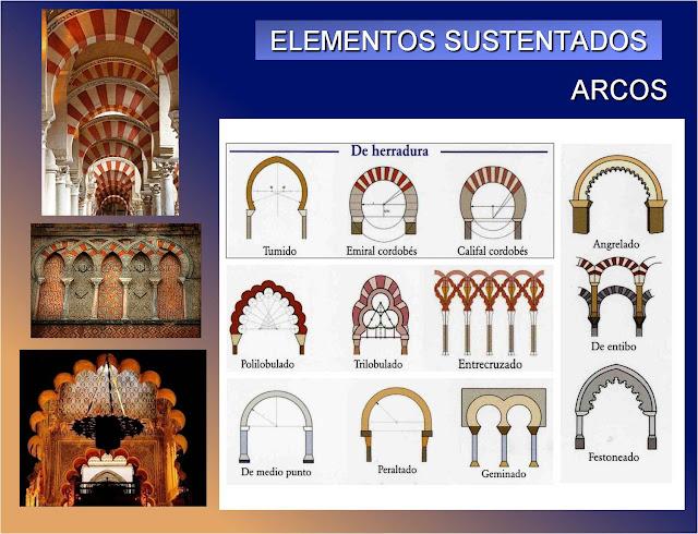 Arel arte arte isl mico la mezquita de c rdoba for 5 tecnicas de la arquitectura