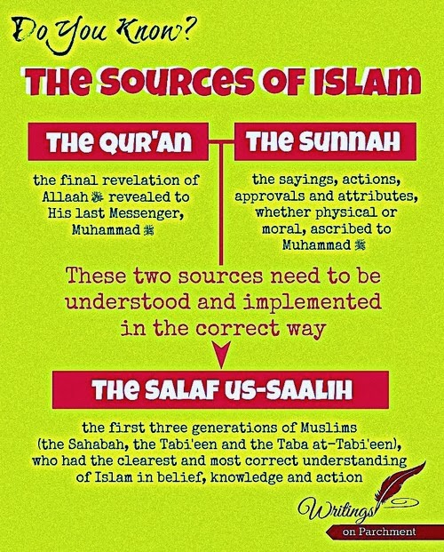 How We Should Look At Islamic Religion ?
