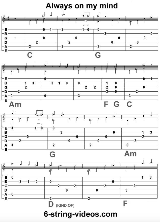 Guitar Tabs: Tabs For: Always On My Mind