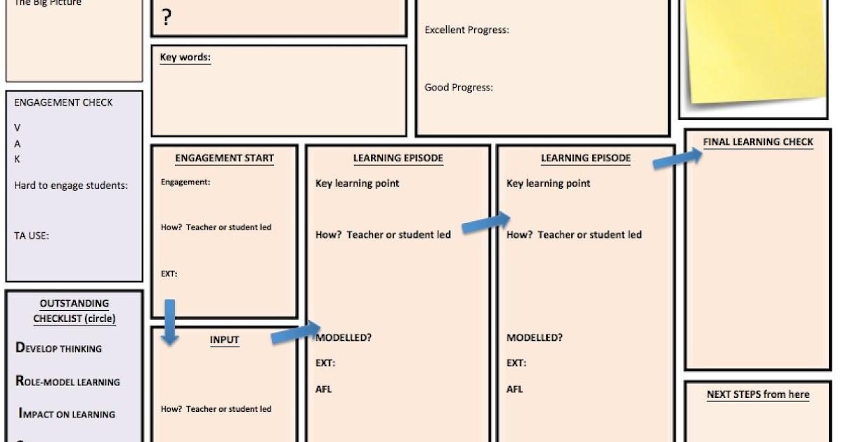 Just Us Teachers New Lesson Plan Template
