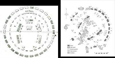 Stonehenge-monumentos de piedra-civilizaciones antiguas-salisbury-inglaterra