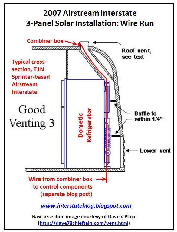 the interstate blog december 2015 rh interstateblog blogspot com Jayco Air Conditioning Wiring 1965 Airstream Electrical Diagram