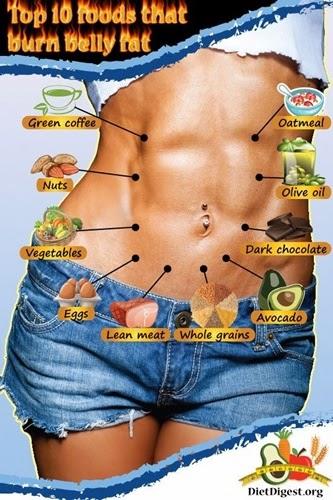 CONSEIL NUTRITION SPORTIVE ET PERTE DE POIDS