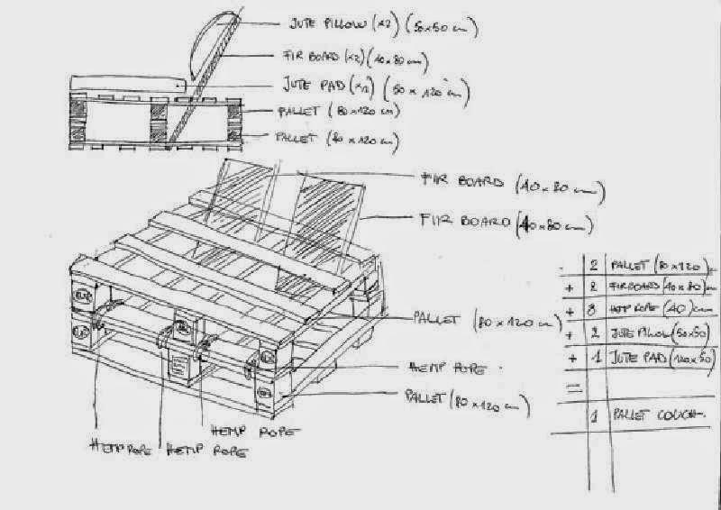 Como hacer un sofá con palets utilizando únicamente puntos de apoyo