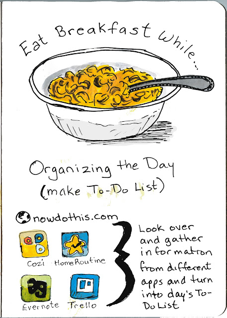 Eat Breakfast and Write To-Do List, Bowl of Cereal with iPhone Apps - Pen and Ink with watercolour by Ana Tirolese ©2012