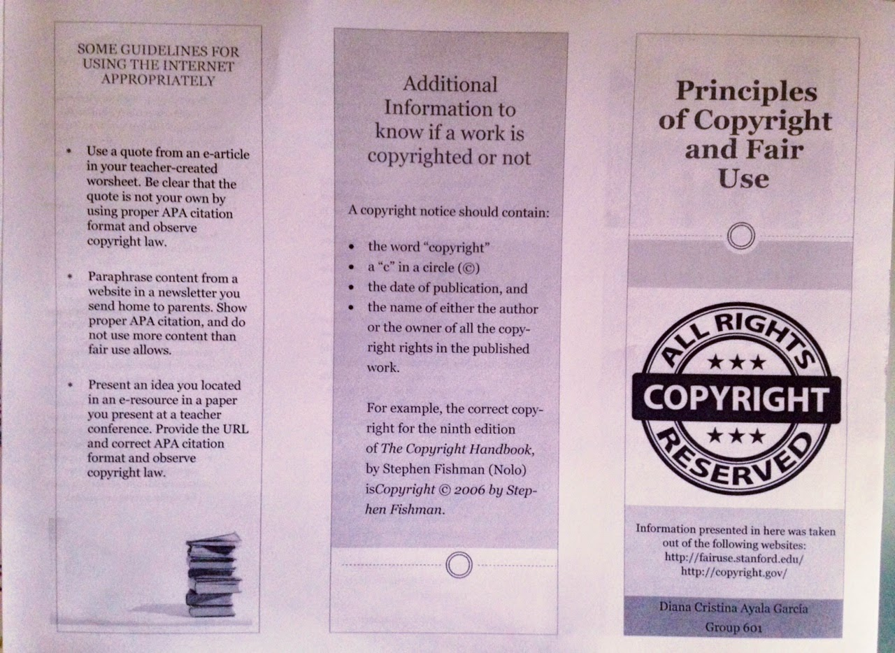 February 16th Task For The Class Copyright And Fair Use Brochure