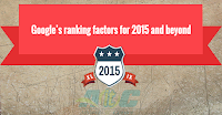 Google SEO Ranking Factors 2015