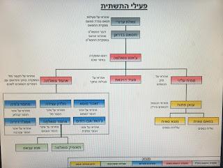 Israel descobre joalheria utilizada pelo Hamas para financiar rede terrorista em Nablus