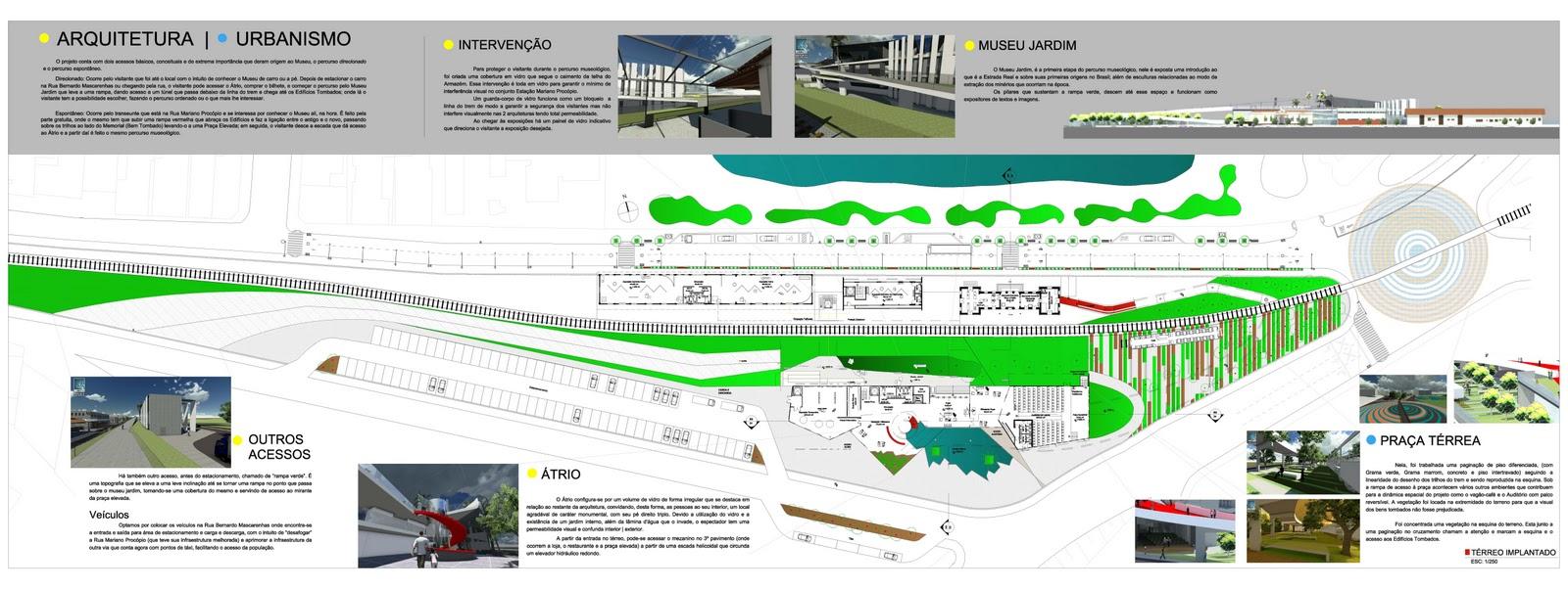 Famosos Arquitetura Moderna !: Pranchas de Apresentação (PA 8) - Projeto  PI06