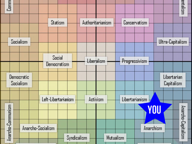 libertarian theory v s Sets forward a libertarian theory of rights that protect each individual's claim to self-ownership, but which allows for the redistribution of external goods.