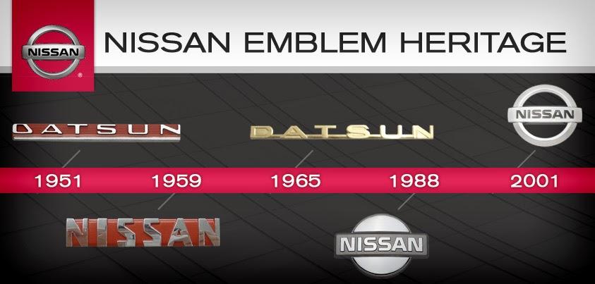 Nissan Logo History Rohit Agarwal