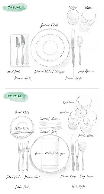 formal and informal table setting