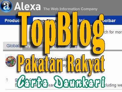Ranking Blog pro PR terkini 1 JANUARI 2015 Ranking Tahun Baru yang semakin suram
