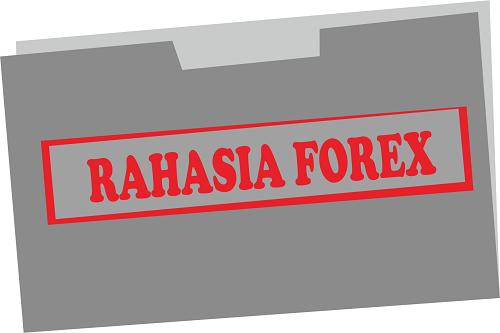 Analisa Forex Terlengkap