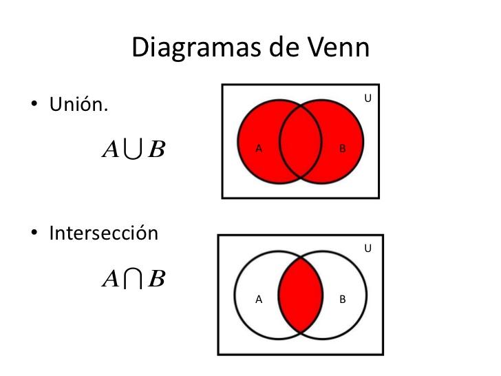 Teoria de grafos teoria de conjuntos tambin mostramos el siguiente ejemplo ccuart Choice Image