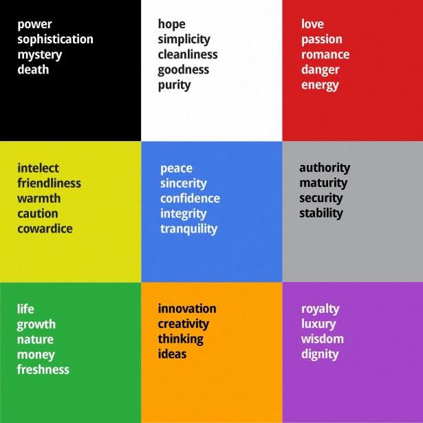 Westville Art Blog Painting Color Symbolism Quilt