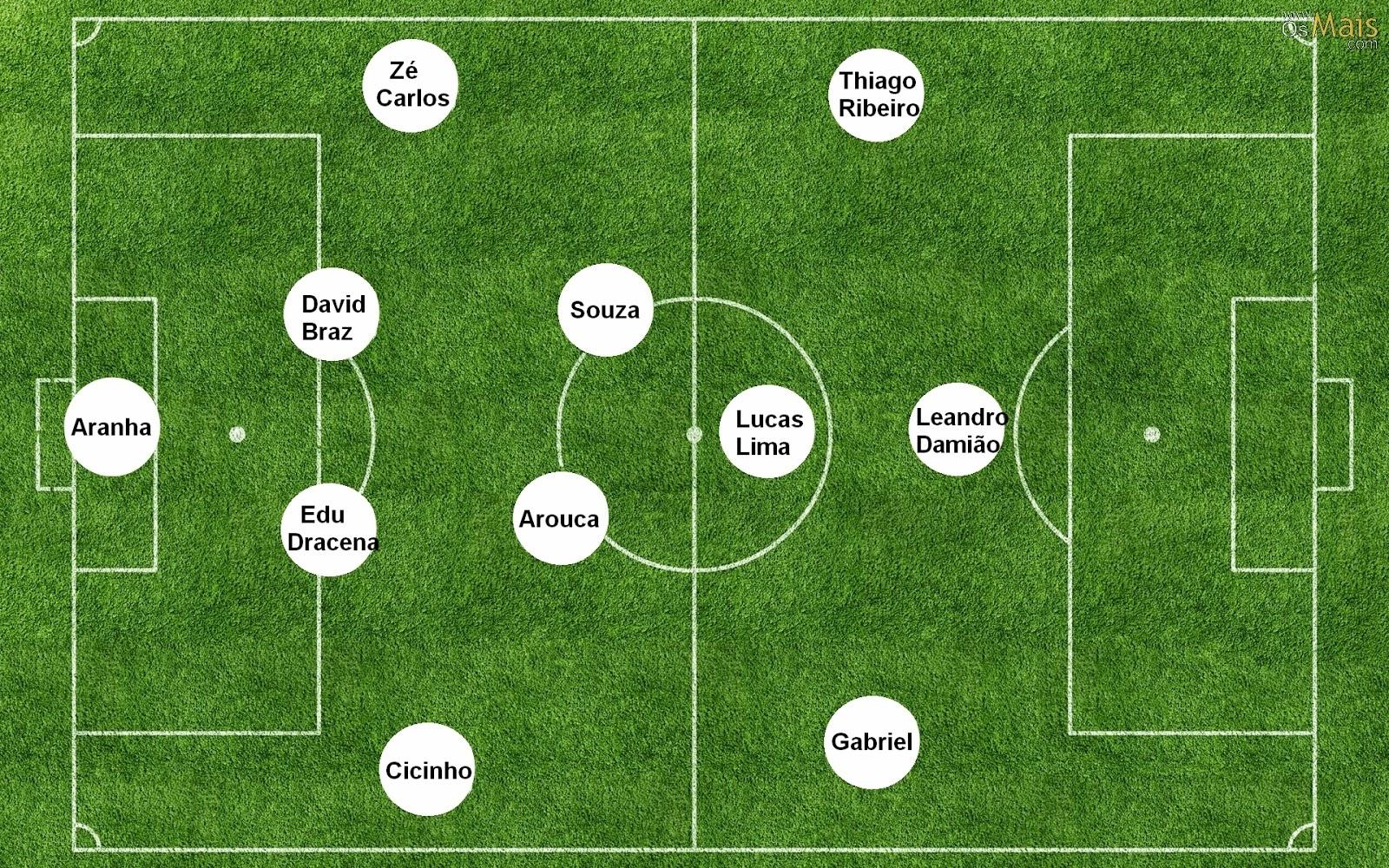 Enderson Moreira - análise tática Santos FC