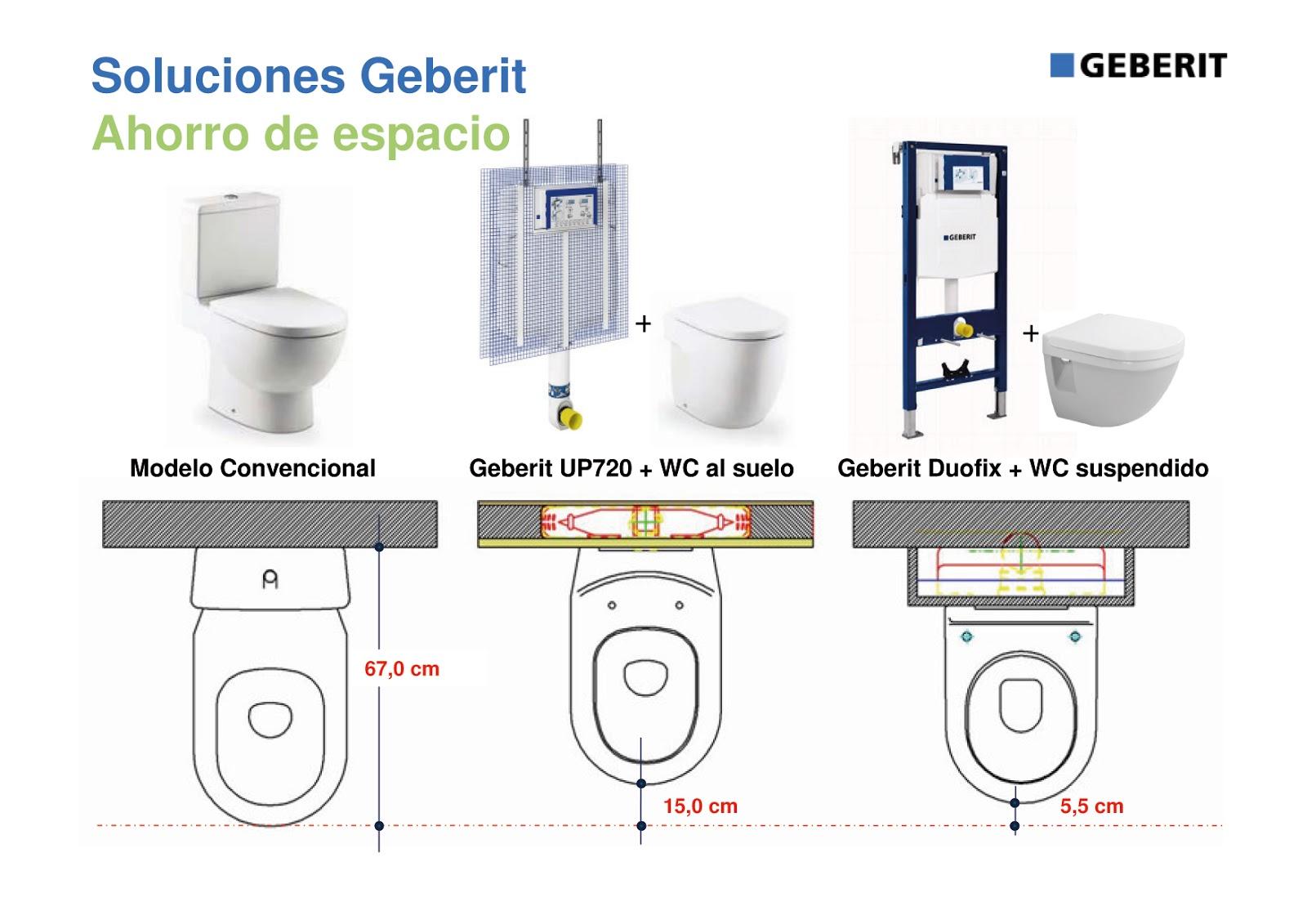 Reformas palma cisternas empotradas vs cisterna - Cisterna empotrada ...