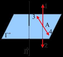 Ένα test Ηλεκτρομαγνητισμού. 2013.