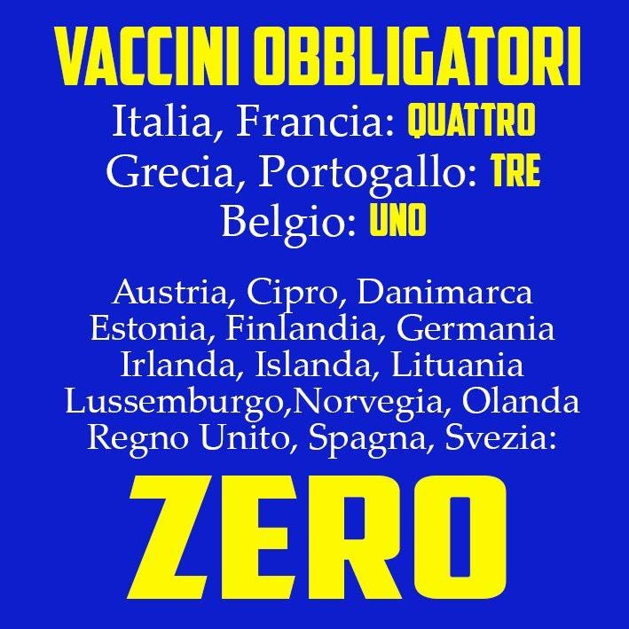 Italia, esperimenti per conto terzi