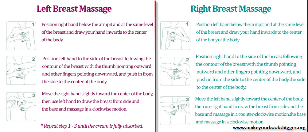 How to Do Breast Enlargement Massages?