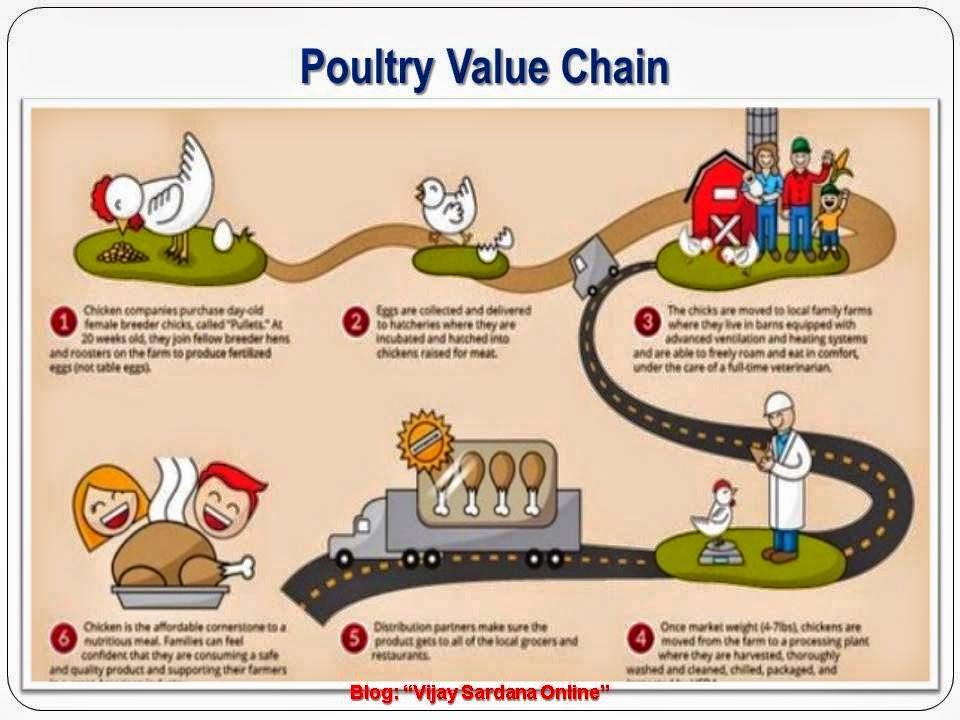 Manage Health Risk To Sustain Profitability Vijay Sardana Online