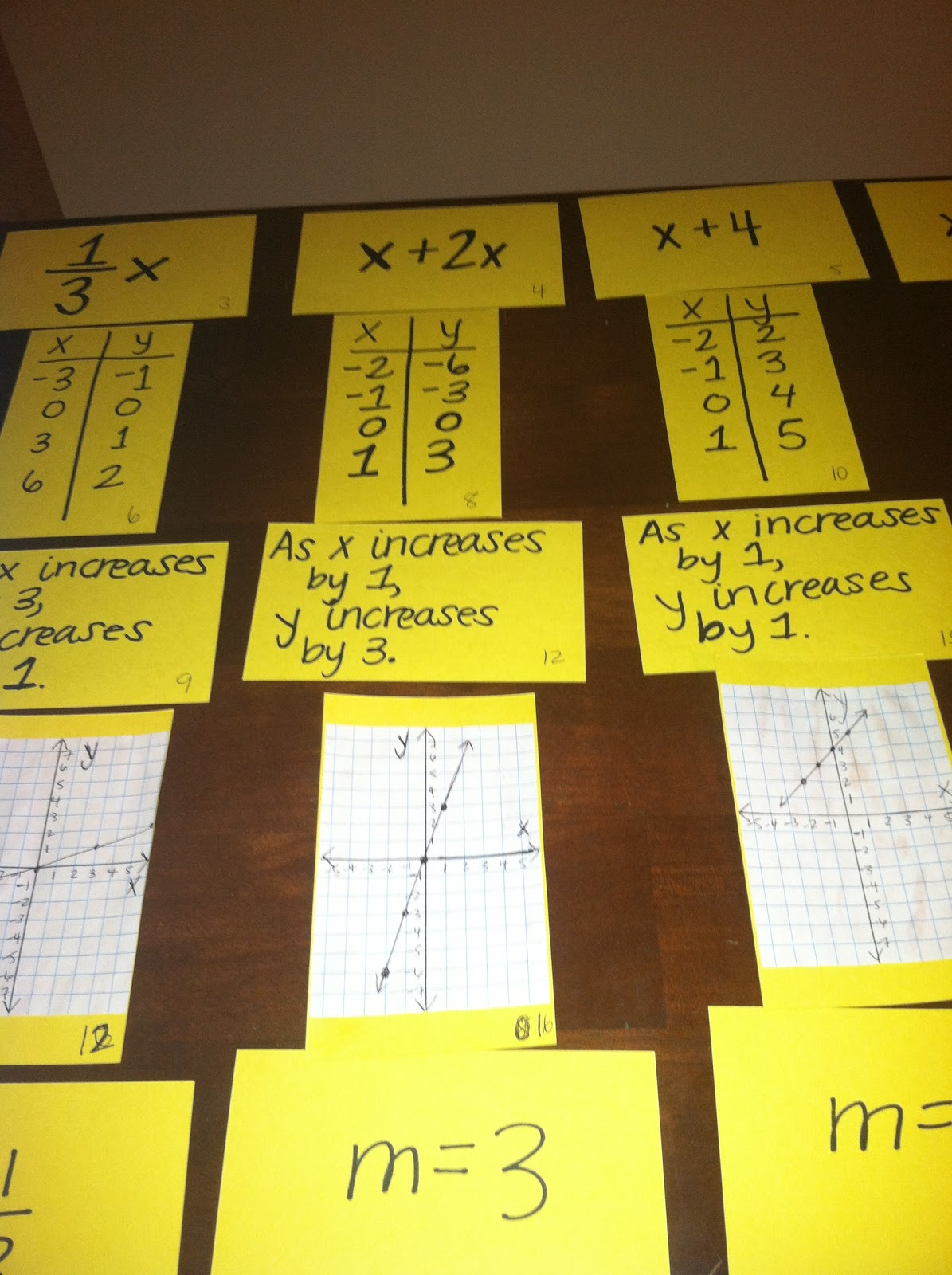 worksheet Slope As A Rate Of Change Worksheet mathiness is happiness rate of change happiness