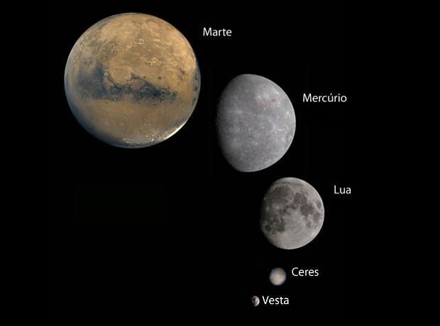 Comparação do tamanho de Vesta com o planeta Marte, Mercúrio e a nossa Lua.