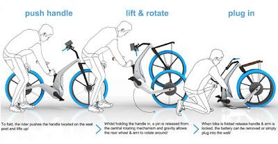 Basikal elektrik yang boleh dilipat