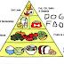 Τι χρειάζεται η διατροφή του σκύλου;