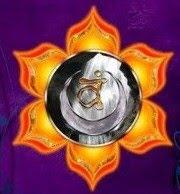 Swadhistana Chakra