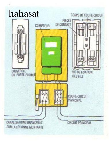 comment a marche coupe circuit fusible comment a marche. Black Bedroom Furniture Sets. Home Design Ideas