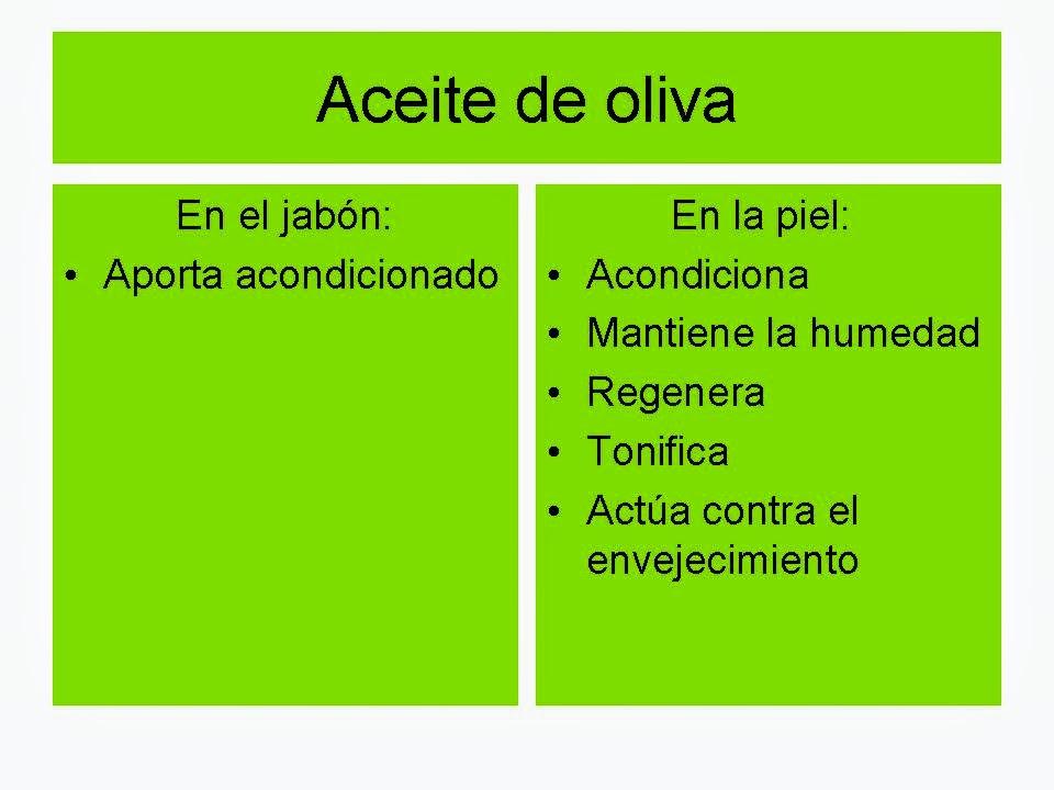 Cualidades del aceite de oliva