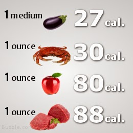 Health Tips for Today - Balanced Diet