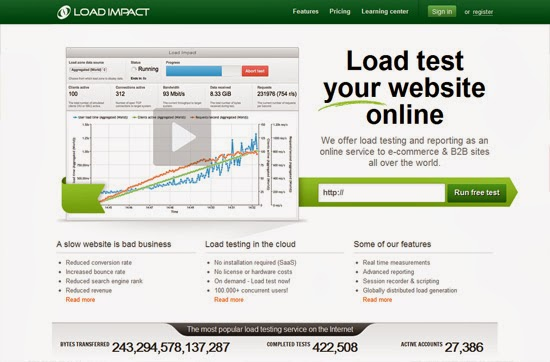 Free Online Tools For Website Speed Testing 8