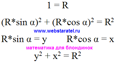 Теорема Пифагора. Математика теорема Пифагора для радиуса окружности. Математика для блондинок.