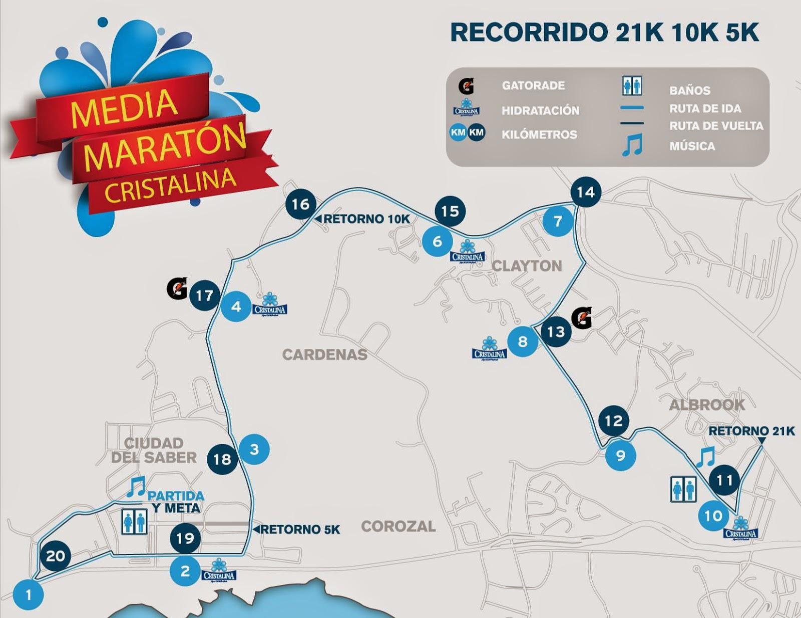 Ruta media maraton Cristalina